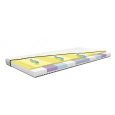 Pěnová matrace Foam Visco