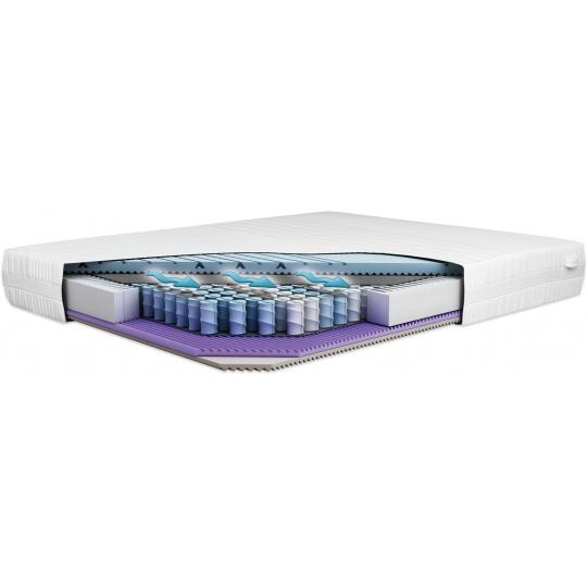 Taštičková matrace Lux Prestige 90x200