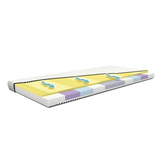 Pěnová matrace Foam Visco 140x200