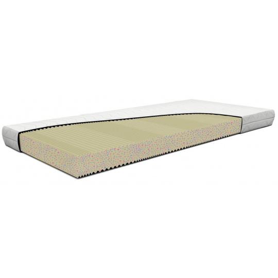 Pěnová matrace Silver