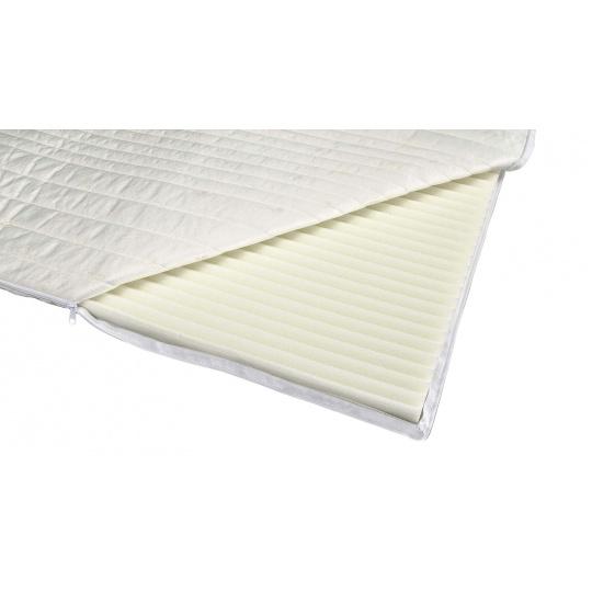 Změkčující vrchní matrace